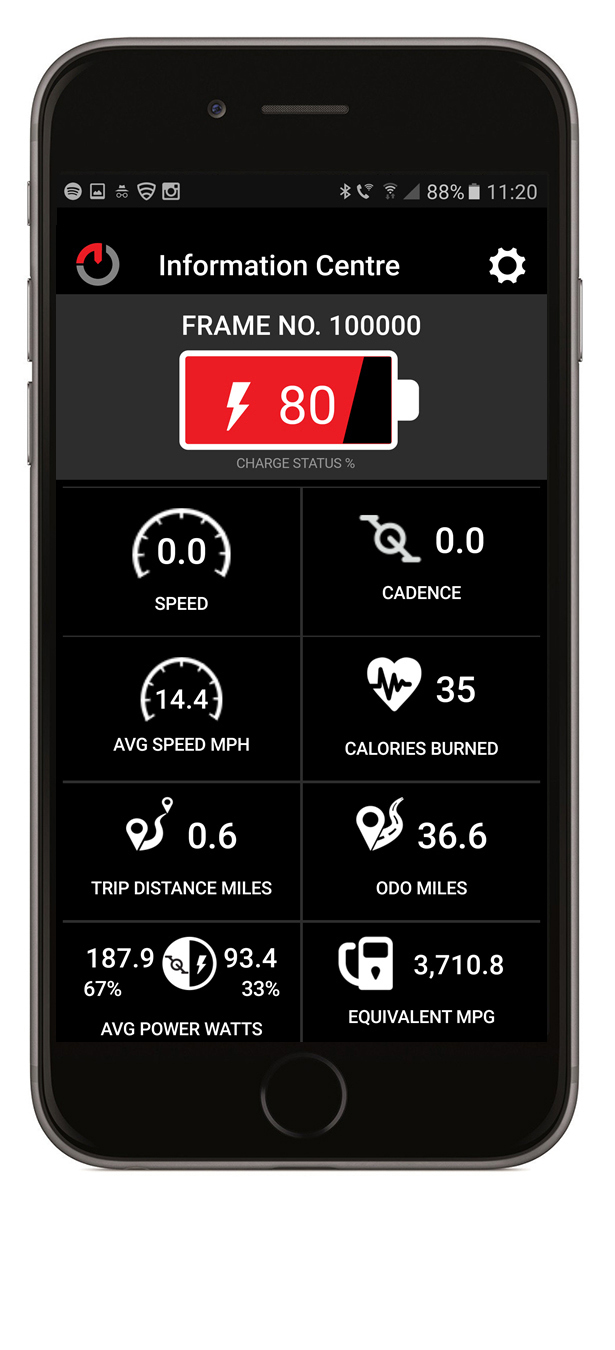 The GocycleConnnect App info center provides health related stats such as calories burned, power output in watts, and other fitness data for wellbeing.
