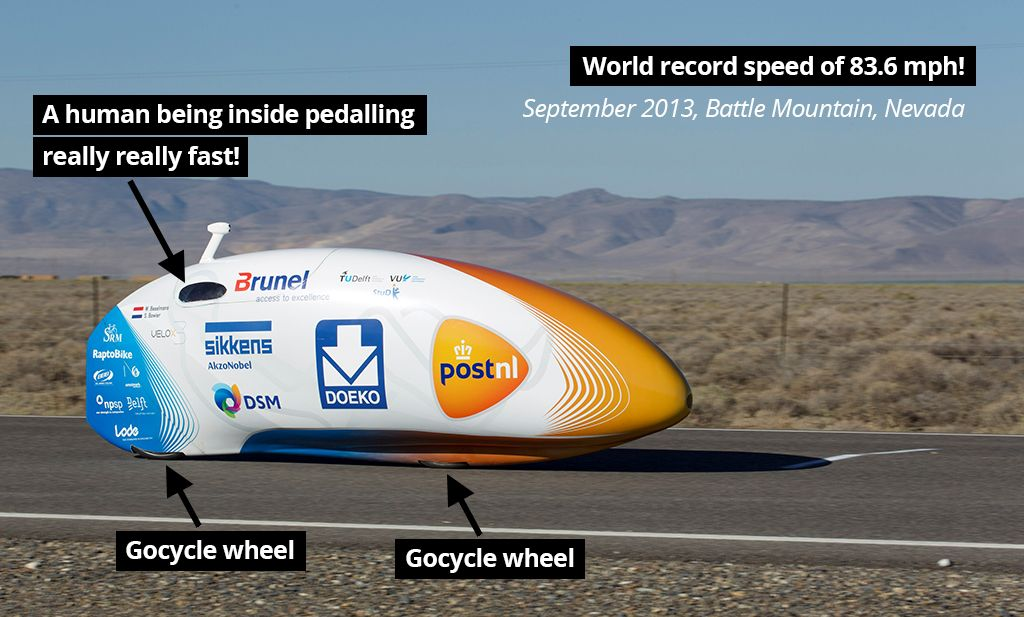 The Gocycle Pitstopwheels are the fastest wheels in the world. In September 2013 at Battle Mountain, Nevada the Gocycle Pitstopwheels went 83 mph.